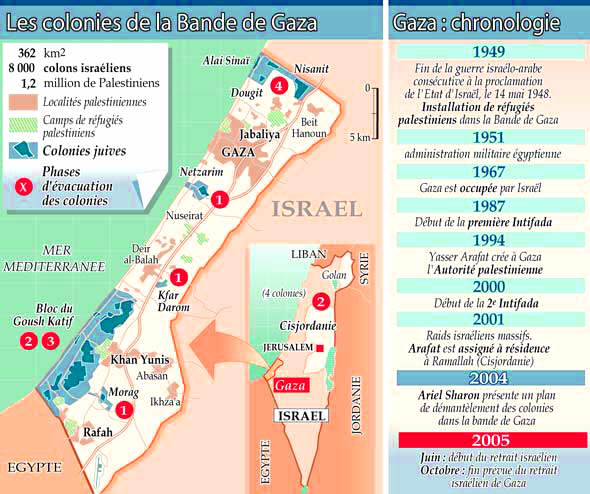 Carte des Colonies de la bande de Gaza - Map of Gaza Settlements